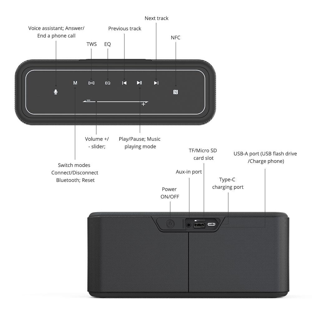 Bluetooth-динамик Tronsmart Element Mega Pro: управление звуком