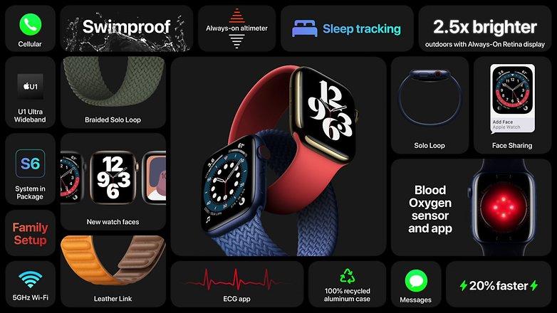 Лучшие умные часы Apple (WatchOS): Apple Watch Series 6
